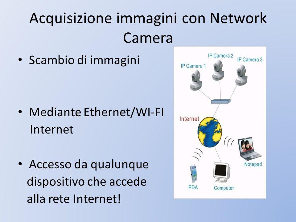 Acquisizione immagini con Network Camera Scambio di immagini Mediante Ethernet/WI-FI Internet Accesso da qualunque dispositivo che accede alla rete In