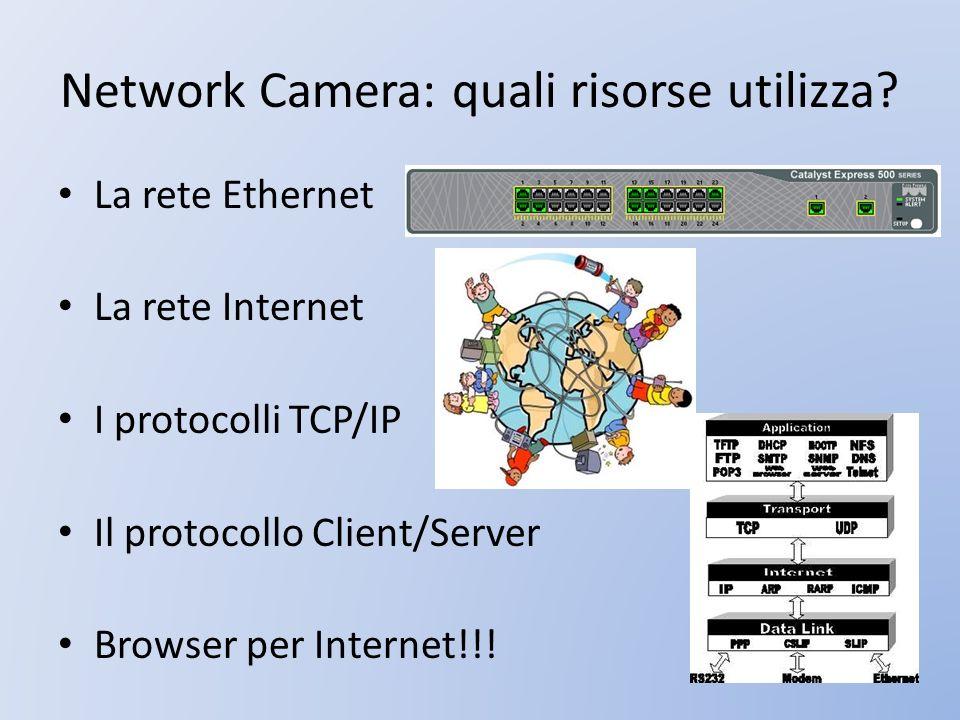 Network Camera: quali risorse utilizza? La rete Ethernet La rete Internet I protocolli TCP/IP Il protocollo Client/Server Browser per Internet!!!