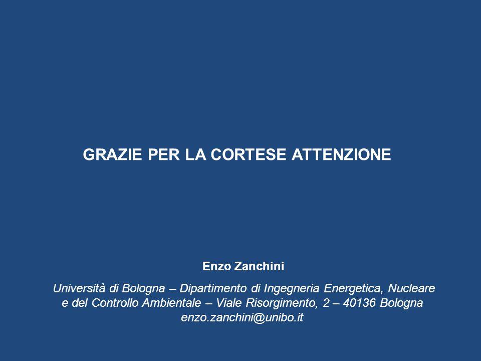 GRAZIE PER LA CORTESE ATTENZIONE Enzo Zanchini Università di Bologna – Dipartimento di Ingegneria Energetica, Nucleare e del Controllo Ambientale – Vi