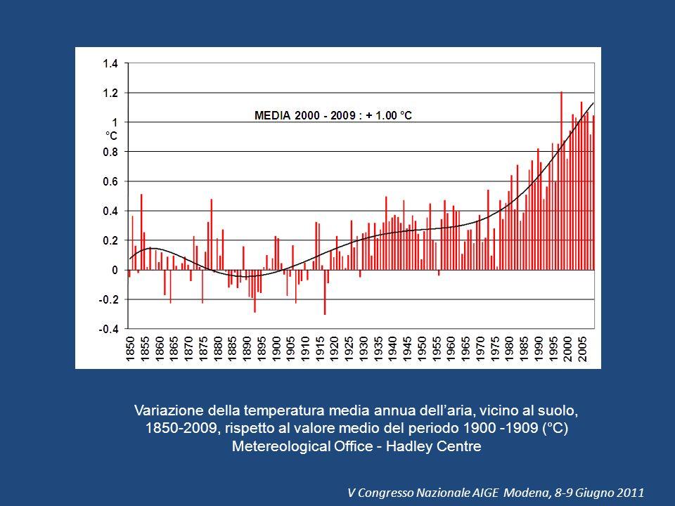 V Congresso Nazionale AIGE Modena, 8-9 Giugno 2011 Variazione della temperatura media annua dellaria, vicino al suolo, 1850-2009, rispetto al valore m