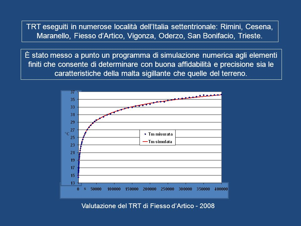 TRT eseguiti in numerose località dellItalia settentrionale: Rimini, Cesena, Maranello, Fiesso dArtico, Vigonza, Oderzo, San Bonifacio, Trieste. È sta