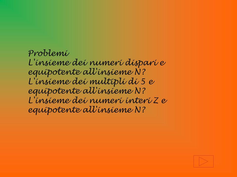 Problemi L'insieme dei numeri dispari e equipotente all'insieme N? L'insieme dei multipli di 5 e equipotente all'insieme N? L'insieme dei numeri inter