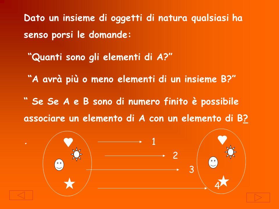Dato un insieme di oggetti di natura qualsiasi ha senso porsi le domande: Quanti sono gli elementi di A? A avrà più o meno elementi di un insieme B? S