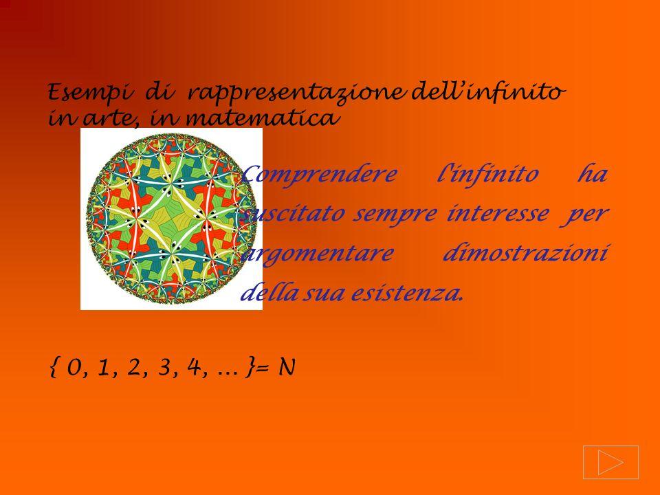 Esempi di rappresentazione dellinfinito in arte, in matematica { 0, 1, 2, 3, 4,... }= N Comprendere l'infinito ha suscitato sempre interesse per argom