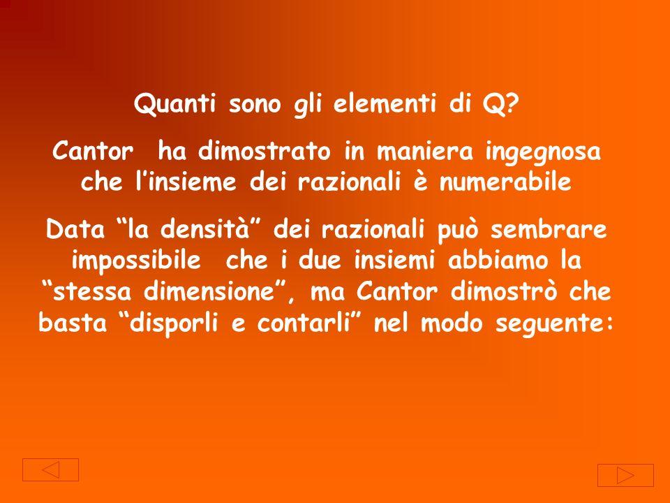 Quanti sono gli elementi di Q? Cantor ha dimostrato in maniera ingegnosa che linsieme dei razionali è numerabile Data la densità dei razionali può sem