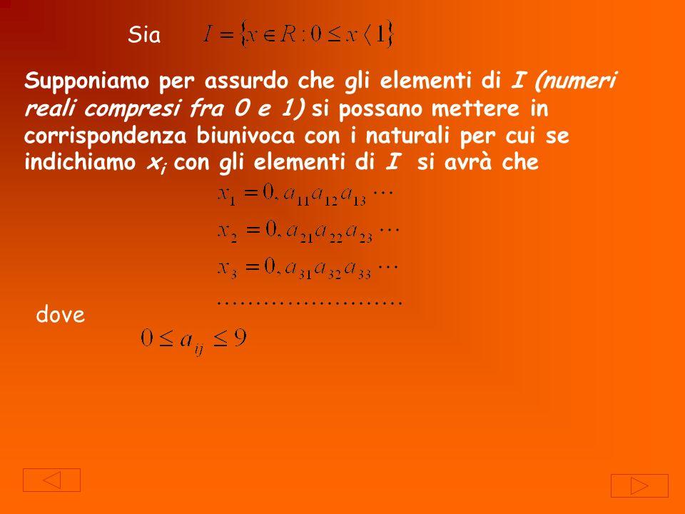 Sia Supponiamo per assurdo che gli elementi di I (numeri reali compresi fra 0 e 1) si possano mettere in corrispondenza biunivoca con i naturali per c