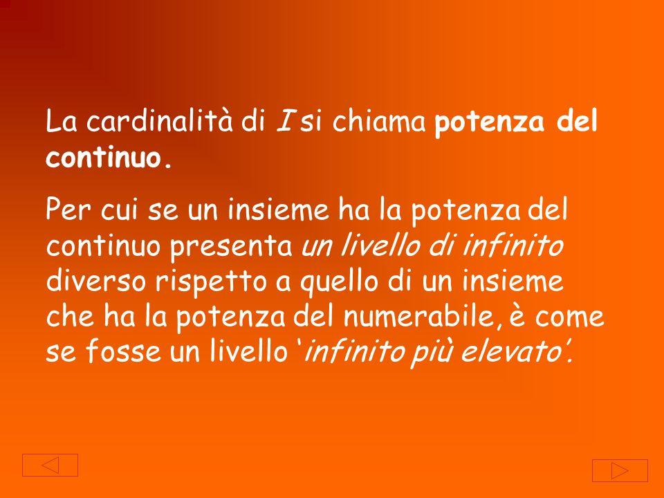 La cardinalità di I si chiama potenza del continuo. Per cui se un insieme ha la potenza del continuo presenta un livello di infinito diverso rispetto