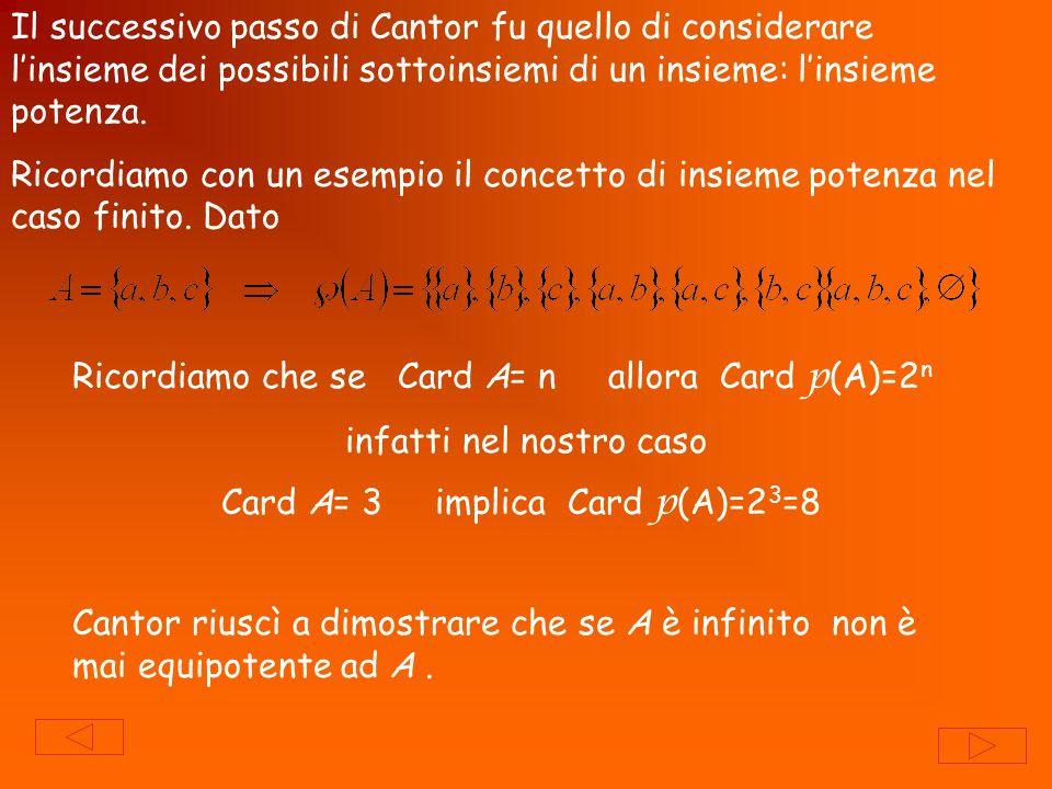 Il successivo passo di Cantor fu quello di considerare linsieme dei possibili sottoinsiemi di un insieme: linsieme potenza. Ricordiamo con un esempio