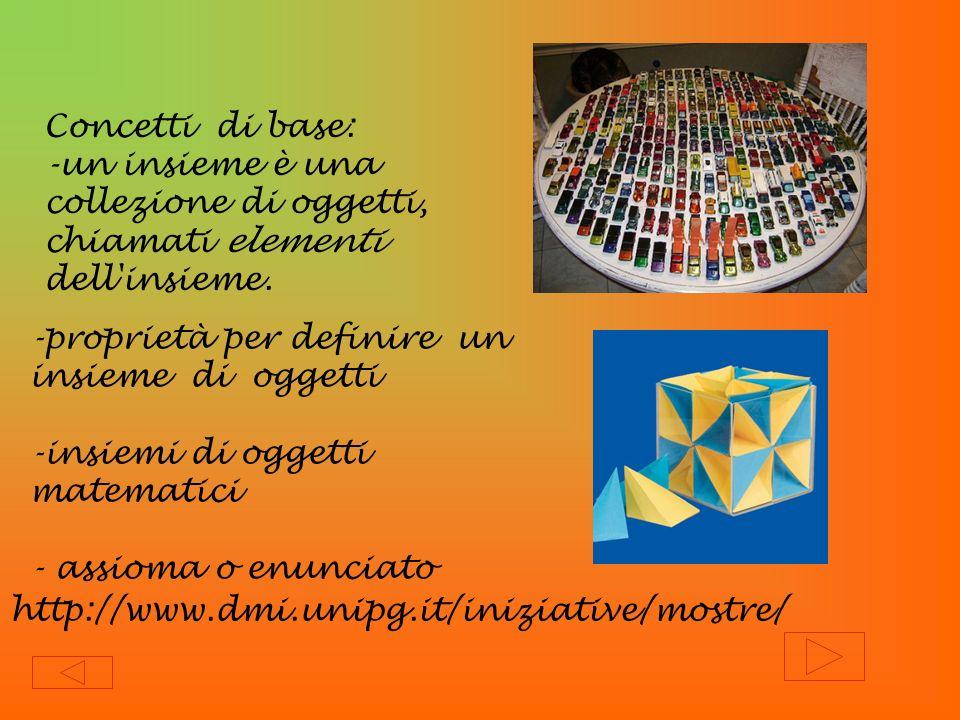 Concetti di base: -un insieme è una collezione di oggetti, chiamati elementi dell'insieme. http://www.dmi.unipg.it/iniziative/mostre/ -proprietà per d