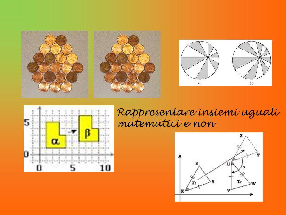 Rappresentare insiemi uguali matematici e non