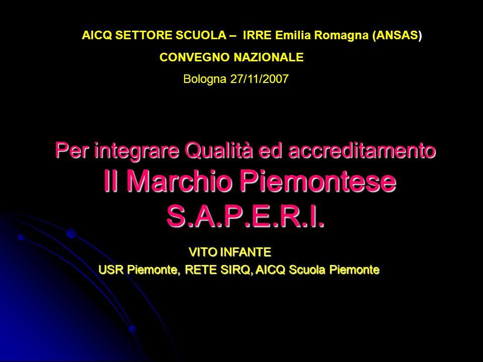 Per integrare Qualità ed accreditamento Il Marchio Piemontese S.A.P.E.R.I. AICQ SETTORE SCUOLA – IRRE Emilia Romagna (ANSAS) CONVEGNO NAZIONALE Bologn