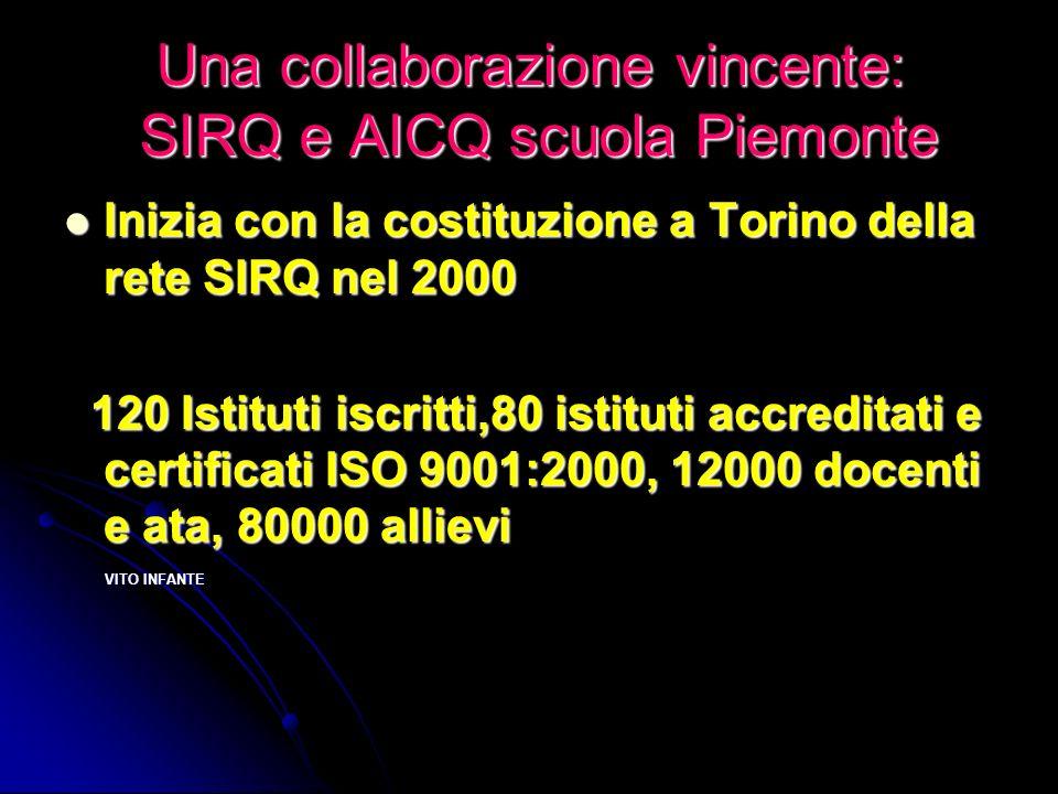 Una collaborazione vincente: SIRQ e AICQ scuola Piemonte Una collaborazione vincente: SIRQ e AICQ scuola Piemonte Inizia con la costituzione a Torino