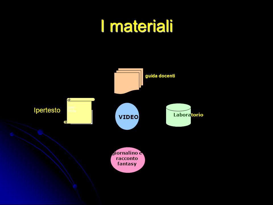 I materiali Ipertesto giornalino e racconto fantasy VIDEO Iper- testo Laboratorio guida docenti Ipertesto