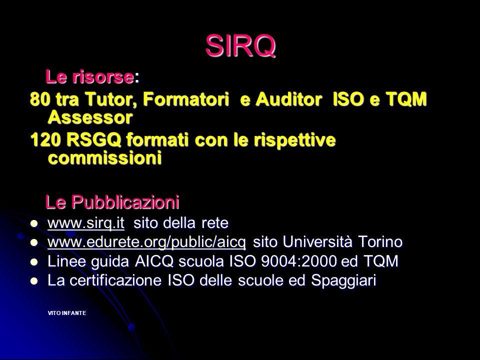 SIRQ Le risorse: Le risorse: 80 tra Tutor, Formatori e Auditor ISO e TQM Assessor 120 RSGQ formati con le rispettive commissioni Le Pubblicazioni Le Pubblicazioni www.sirq.it sito della rete www.sirq.it sito della rete www.sirq.it www.edurete.org/public/aicq sito Università Torino www.edurete.org/public/aicq sito Università Torino www.edurete.org/public/aicq Linee guida AICQ scuola ISO 9004:2000 ed TQM Linee guida AICQ scuola ISO 9004:2000 ed TQM La certificazione ISO delle scuole ed Spaggiari La certificazione ISO delle scuole ed Spaggiari VITO INFANTE