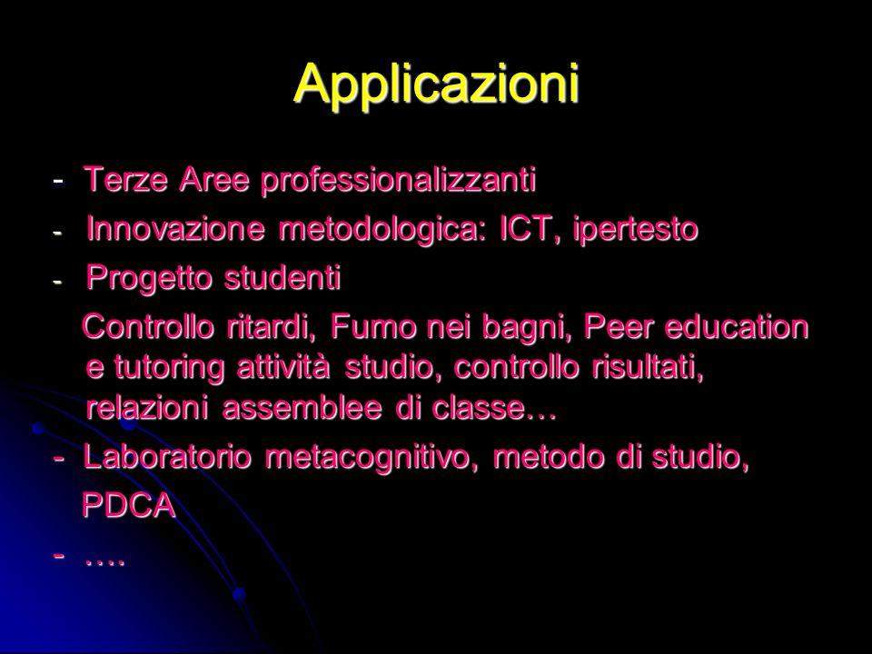 Applicazioni - Terze Aree professionalizzanti - Innovazione metodologica: ICT, ipertesto - Progetto studenti Controllo ritardi, Fumo nei bagni, Peer e