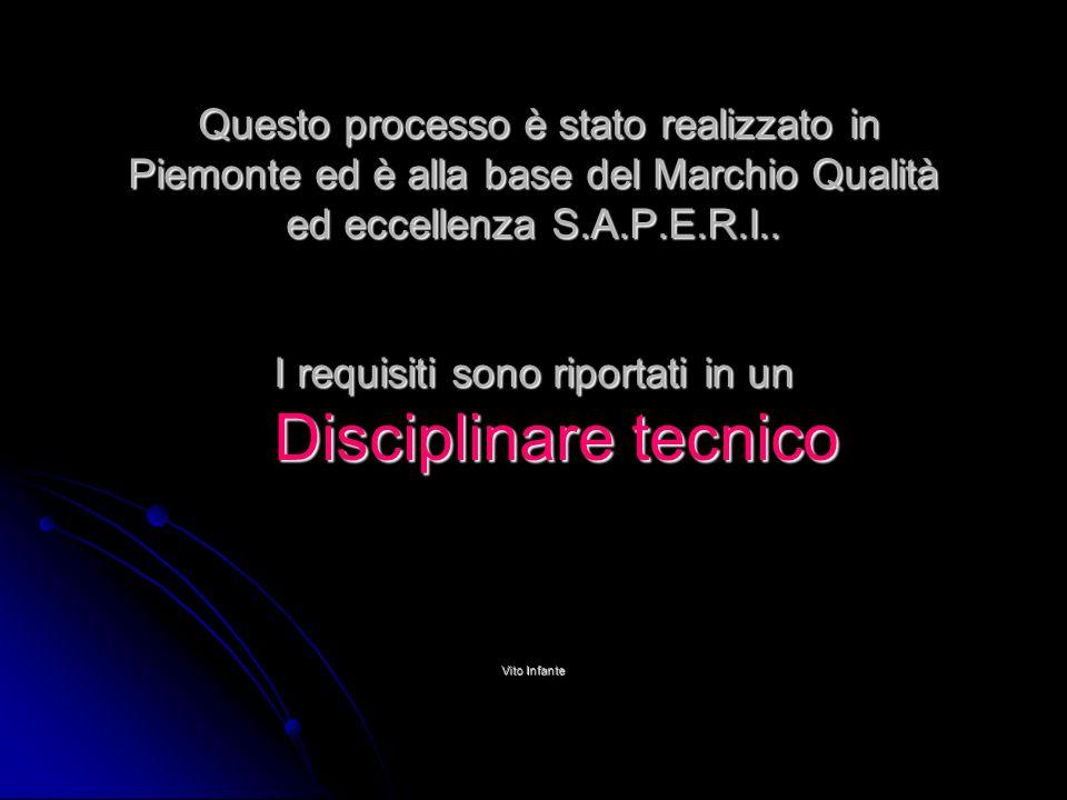 Questo processo è stato realizzato in Piemonte ed è alla base del Marchio Qualità ed eccellenza S.A.P.E.R.I.. I requisiti sono riportati in un Discipl