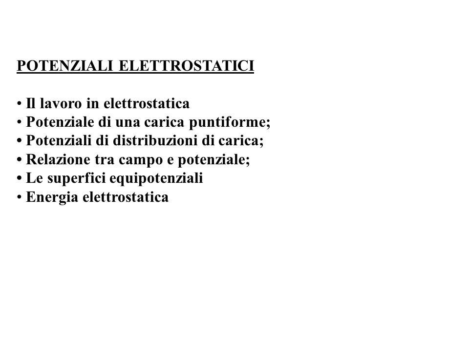 POTENZIALI ELETTROSTATICI Il lavoro in elettrostatica Potenziale di una carica puntiforme; Potenziali di distribuzioni di carica; Relazione tra campo e potenziale; Le superfici equipotenziali Energia elettrostatica