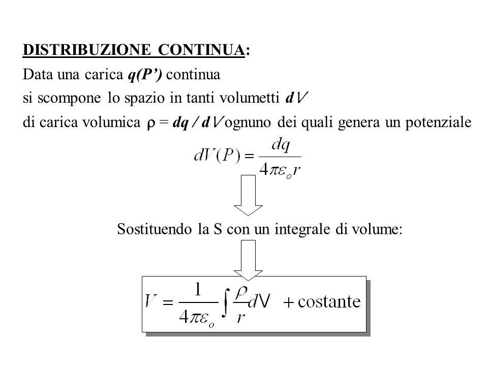 DISTRIBUZIONE CONTINUA: Data una carica q(P) continua si scompone lo spazio in tanti volumetti d V di carica volumica = dq / d V ognuno dei quali genera un potenziale Sostituendo la S con un integrale di volume: