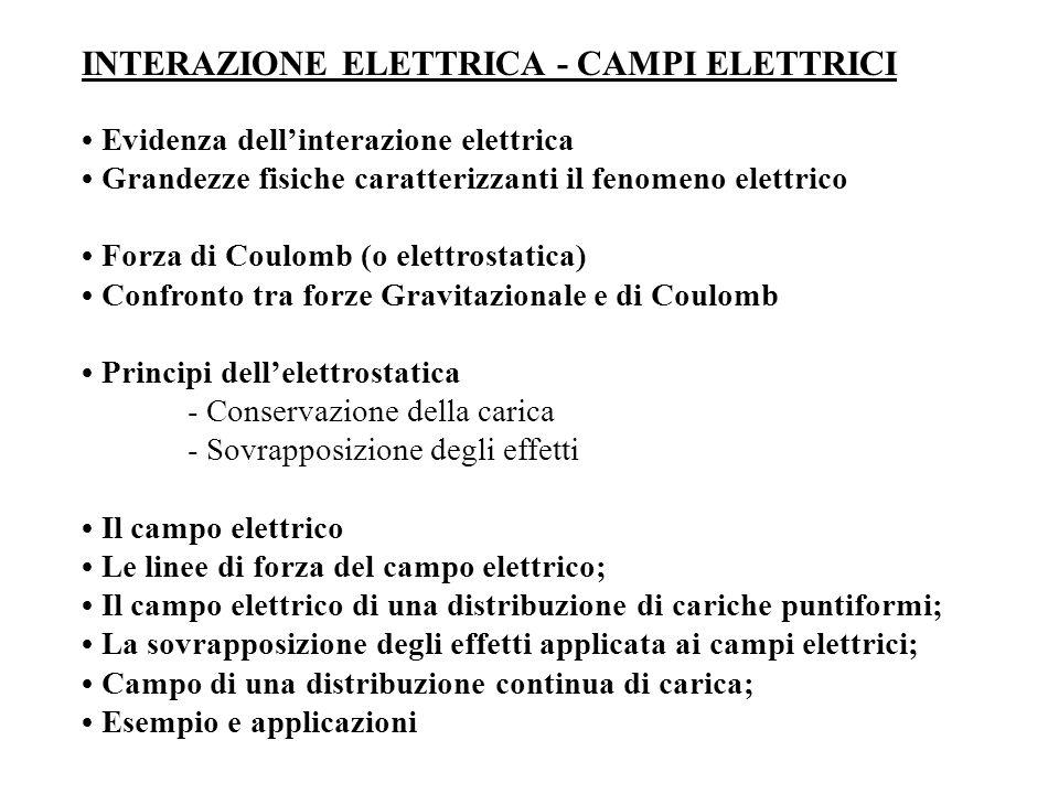 INTERAZIONE ELETTRICA - CAMPI ELETTRICI Evidenza dellinterazione elettrica Grandezze fisiche caratterizzanti il fenomeno elettrico Forza di Coulomb (o elettrostatica) Confronto tra forze Gravitazionale e di Coulomb Principi dellelettrostatica - Conservazione della carica - Sovrapposizione degli effetti Il campo elettrico Le linee di forza del campo elettrico; Il campo elettrico di una distribuzione di cariche puntiformi; La sovrapposizione degli effetti applicata ai campi elettrici; Campo di una distribuzione continua di carica; Esempio e applicazioni