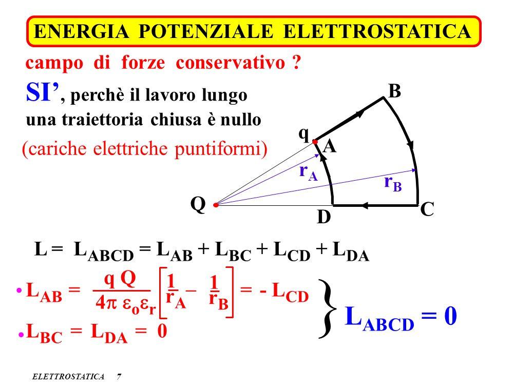 ENERGIA POTENZIALE ELETTROSTATICA campo di forze conservativo ? (cariche elettriche puntiformi) Q q A B C D rBrB rArA L = L ABCD = L AB + L BC + L CD