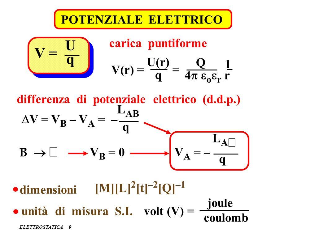 ELETTROSTATICA POTENZIALE ELETTRICO 9 Q V = U q V(r) = U(r) q = carica puntiforme 4 o r r 1 differenza di potenziale elettrico (d.d.p.) V = V B – V A