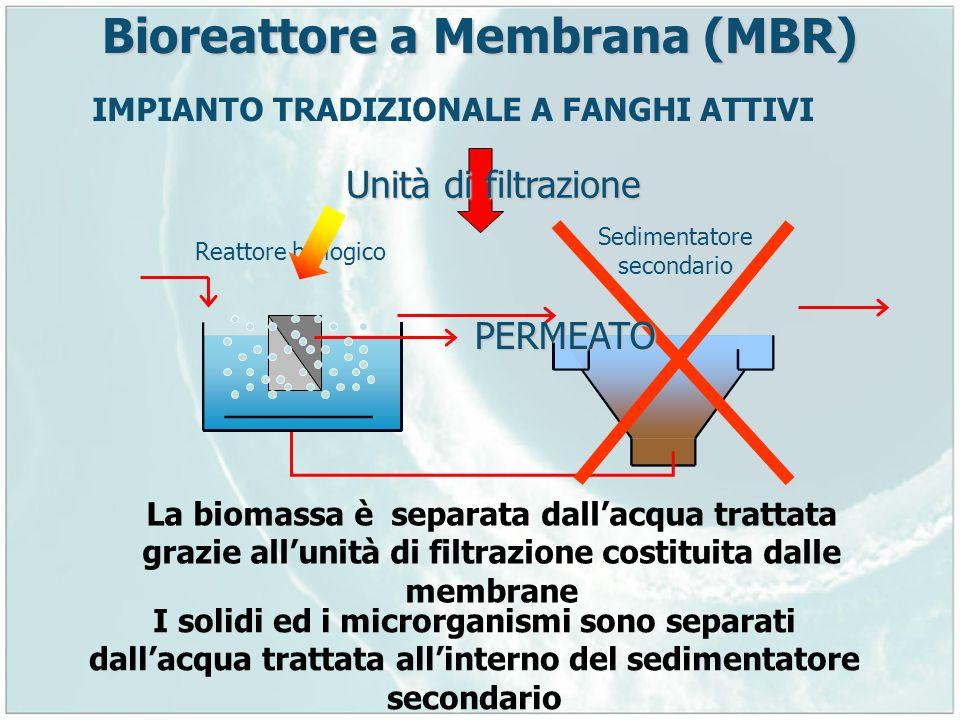 Configurazioni di MBR QQrQr Q UF/MF Q+Q r Bioreattore 1) Side-stream Il modulo a membrane è esterno al bioreattore (vasca di ossidazione): la miscela aerata è pertanto fatta circolare nel modulo esterno con un ricircolo del retentato (più concentrato) verso il bioreattore.