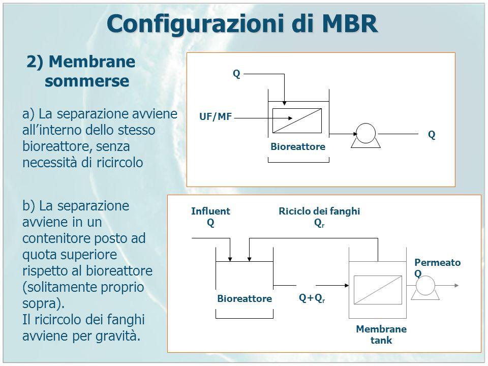 1) Side-stream: Filtrazione Cross-flow (in-out) Membrane tubolari o plate and frame Elevato tasso di ricircolo (r = 25-50) Elevato costo energetico (6-8 kWh/m 3 ) Elevata TMP e flusso specifico ( P =1-5 bar, J = 50-120 L/(h m 2 )) Controllo del Fouling attraverso unelevata velocità nei moduli (v = 2-5 m/s) 2) Membrane sommerse: Filtrazione Dead-end (out-in) Fibre cave (preferenzialmente) e plate and frame Assenza del ricircolo di miscela aerata Basso costo energetico (0.003-0.02 kWh/m 3 ) Bassa TMP e flusso di permeato ( P =0.1-0.6 bar, J = 10-20 L/(h m 2 )) Controllo del Fouling con immissione di bolle daria sulla superficie delle membrane (air-lift) Confronto fra le due soluzioni