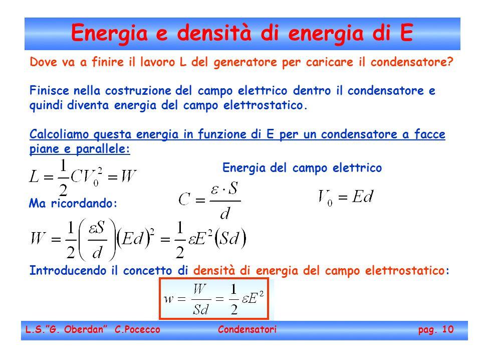 L.S.G. Oberdan C.Pocecco Condensatori pag. 10 Dove va a finire il lavoro L del generatore per caricare il condensatore? Finisce nella costruzione del