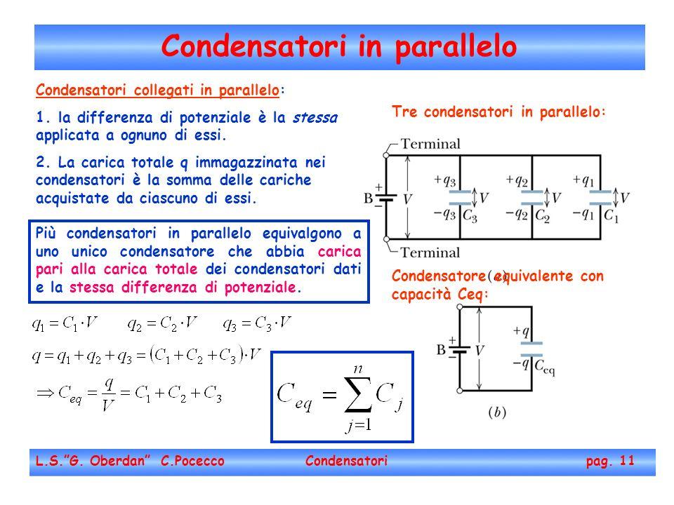 Condensatori in parallelo L.S.G. Oberdan C.Pocecco Condensatori pag. 11 Condensatori collegati in parallelo: 1. la differenza di potenziale è la stess