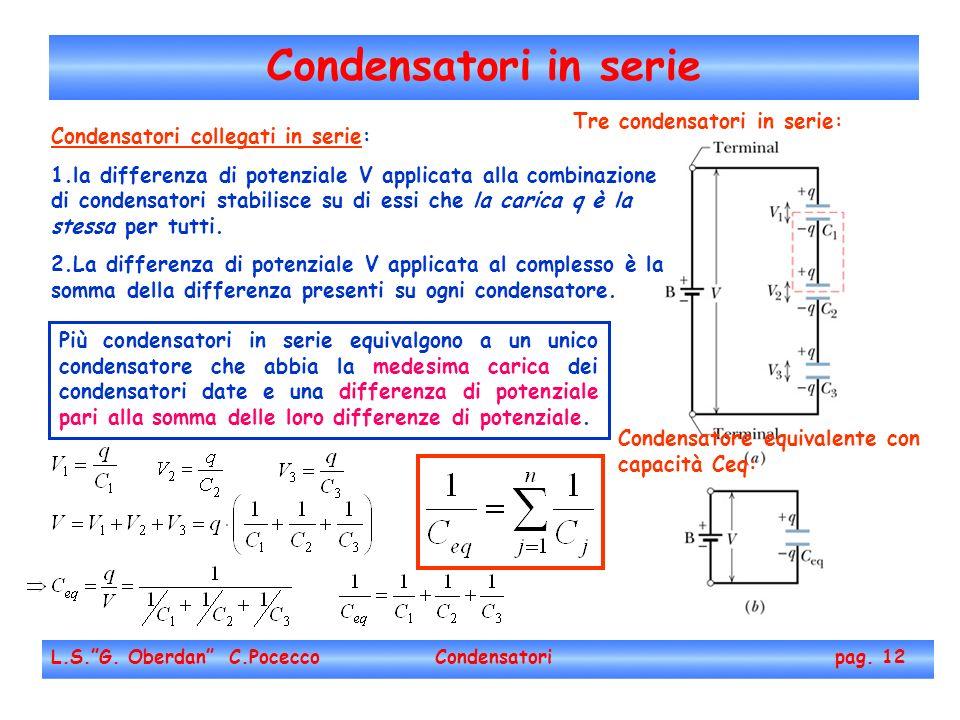 Condensatori in serie L.S.G. Oberdan C.Pocecco Condensatori pag. 12 Condensatori collegati in serie: 1.la differenza di potenziale V applicata alla co