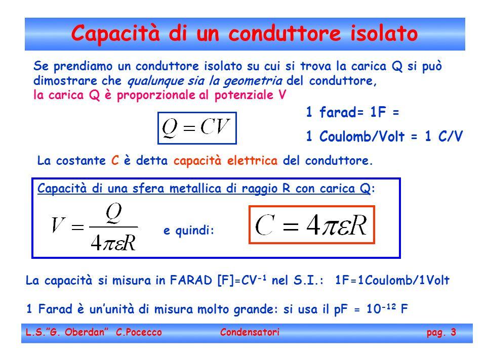 Capacità di un conduttore isolato L.S.G. Oberdan C.Pocecco Condensatori pag. 3 Se prendiamo un conduttore isolato su cui si trova la carica Q si può d