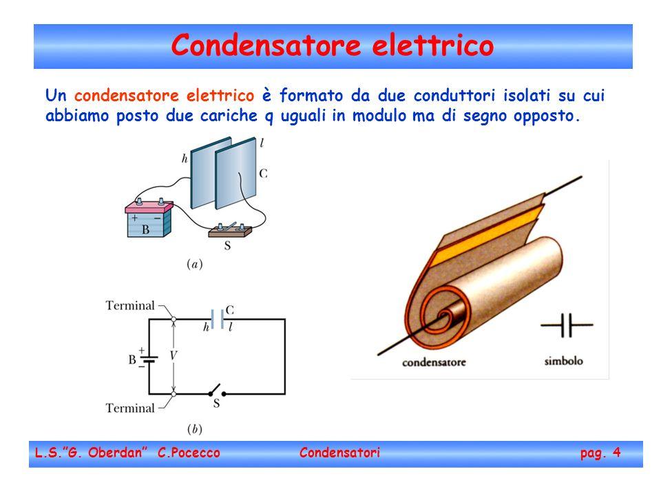 Condensatore elettrico L.S.G. Oberdan C.Pocecco Condensatori pag. 4 Un condensatore elettrico è formato da due conduttori isolati su cui abbiamo posto