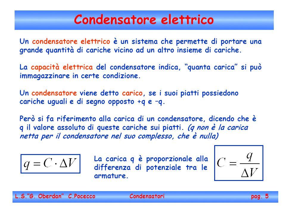 Condensatore elettrico L.S.G. Oberdan C.Pocecco Condensatori pag. 5 Un condensatore elettrico è un sistema che permette di portare una grande quantità