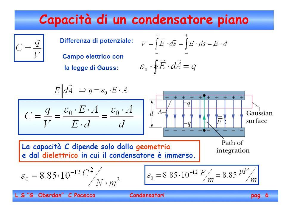 Capacità di un condensatore piano L.S.G. Oberdan C.Pocecco Condensatori pag. 6 Differenza di potenziale: Campo elettrico con la legge di Gauss: La cap