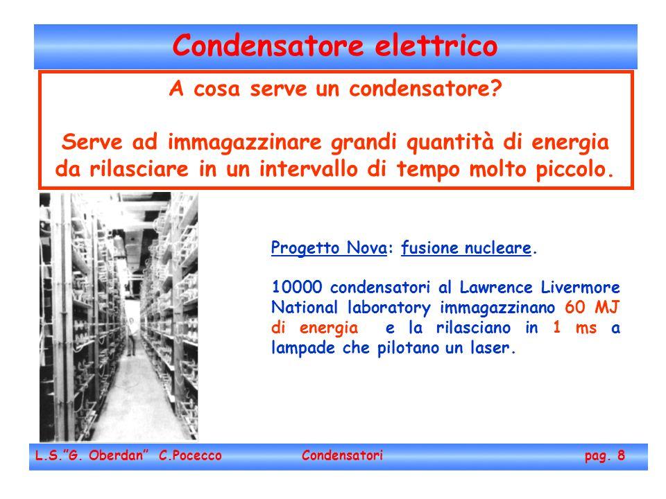 Lavoro di carica di un condensatore L.S.G.Oberdan C.Pocecco Condensatori pag.