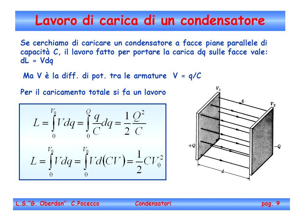 Lavoro di carica di un condensatore L.S.G. Oberdan C.Pocecco Condensatori pag. 9 Se cerchiamo di caricare un condensatore a facce piane parallele di c