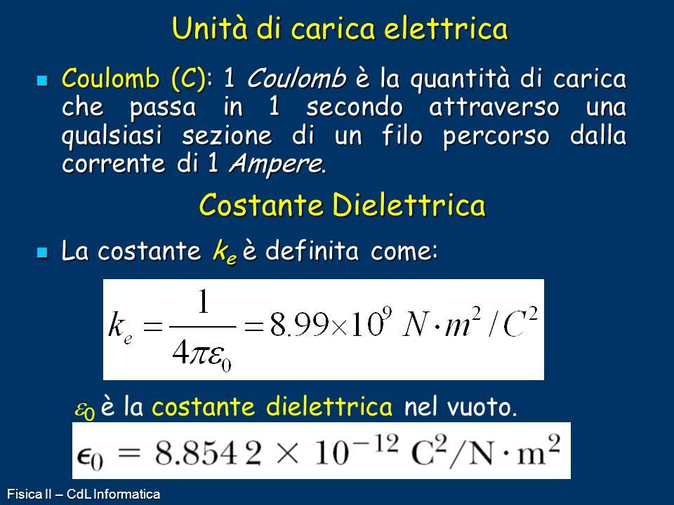 Fisica II – CdL Informatica Unità di carica elettrica Coulomb (C): 1 Coulomb è la quantità di carica che passa in 1 secondo attraverso una qualsiasi s