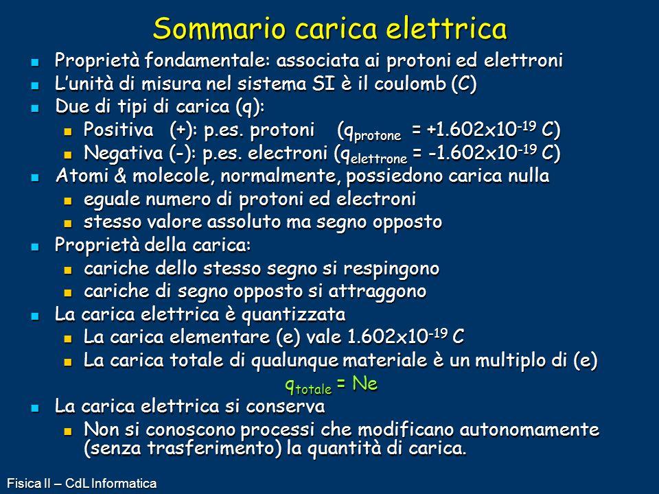 Fisica II – CdL Informatica Sommario carica elettrica Proprietà fondamentale: associata ai protoni ed elettroni Proprietà fondamentale: associata ai p