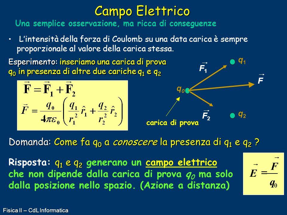 Fisica II – CdL Informatica Campo Elettrico Una semplice osservazione, ma ricca di conseguenze Lintensità della forza di Coulomb su una data carica è
