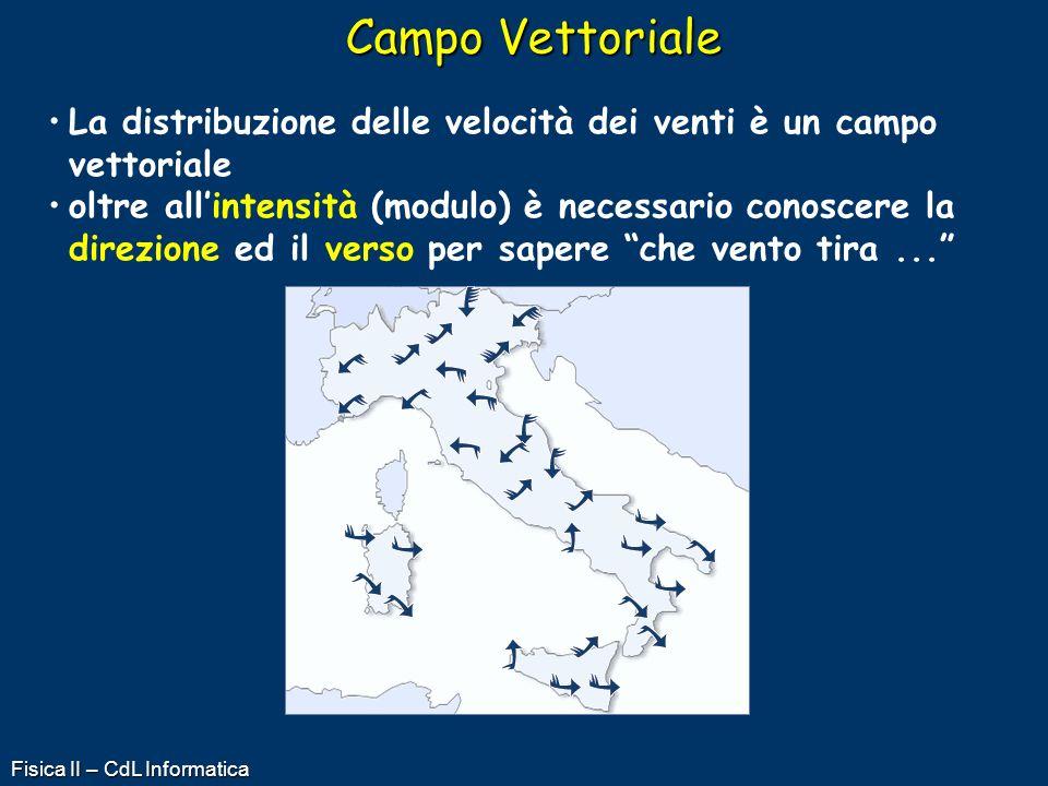 Fisica II – CdL Informatica Campo Vettoriale La distribuzione delle velocità dei venti è un campo vettoriale oltre allintensità (modulo) è necessario