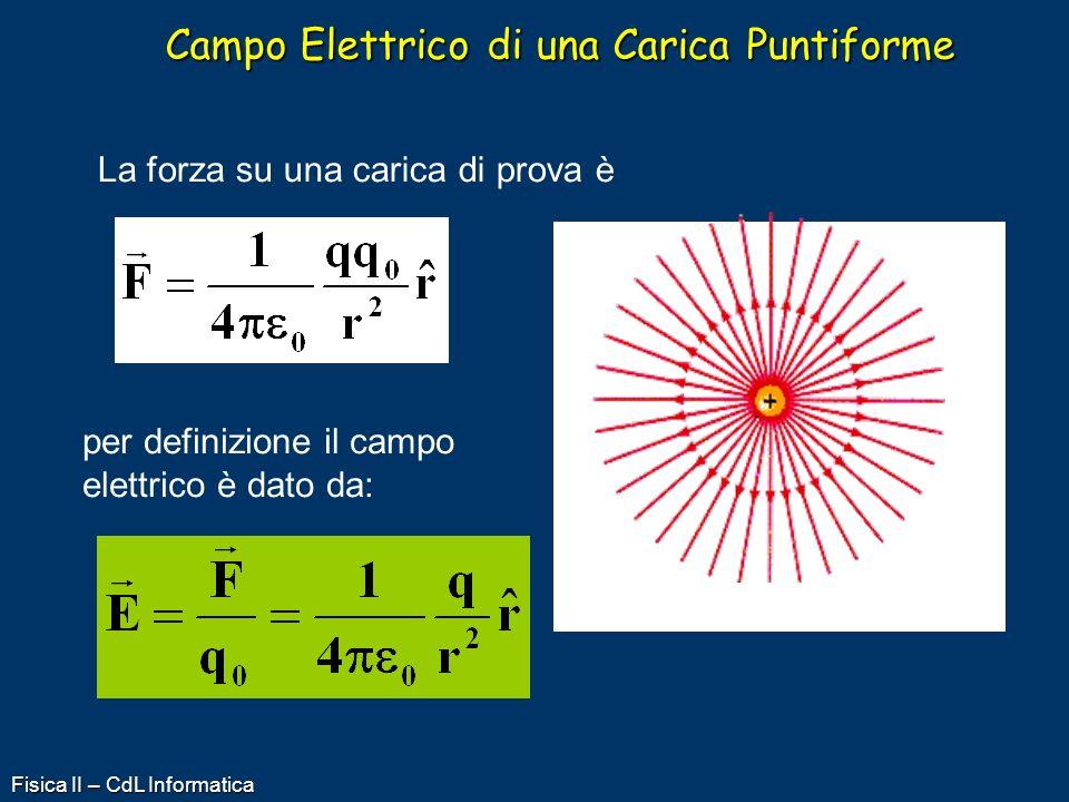 Fisica II – CdL Informatica Campo Elettrico di una Carica Puntiforme La forza su una carica di prova è per definizione il campo elettrico è dato da: