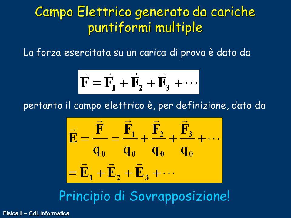 Fisica II – CdL Informatica Campo Elettrico generato da cariche puntiformi multiple La forza esercitata su un carica di prova è data da pertanto il ca