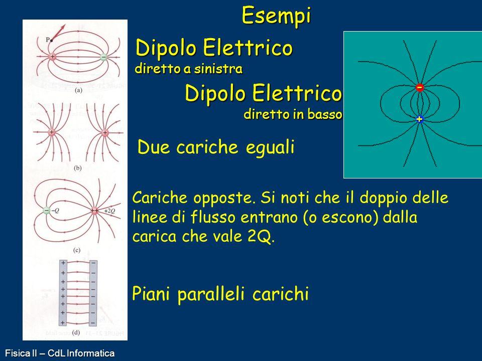 Fisica II – CdL Informatica Due cariche eguali Cariche opposte. Si noti che il doppio delle linee di flusso entrano (o escono) dalla carica che vale 2