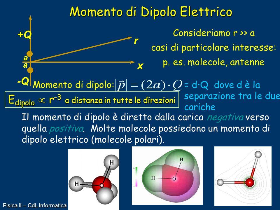 Fisica II – CdL Informatica Momento di Dipolo Elettrico Momento di dipolo: x a +Q r a -Q Il momento di dipolo è diretto dalla carica negativa verso qu