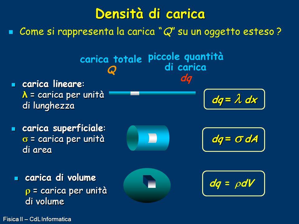 Fisica II – CdL Informatica Densità di carica Come si rappresenta la carica Q su un oggetto esteso ? carica totale Q piccole quantità di carica dq car