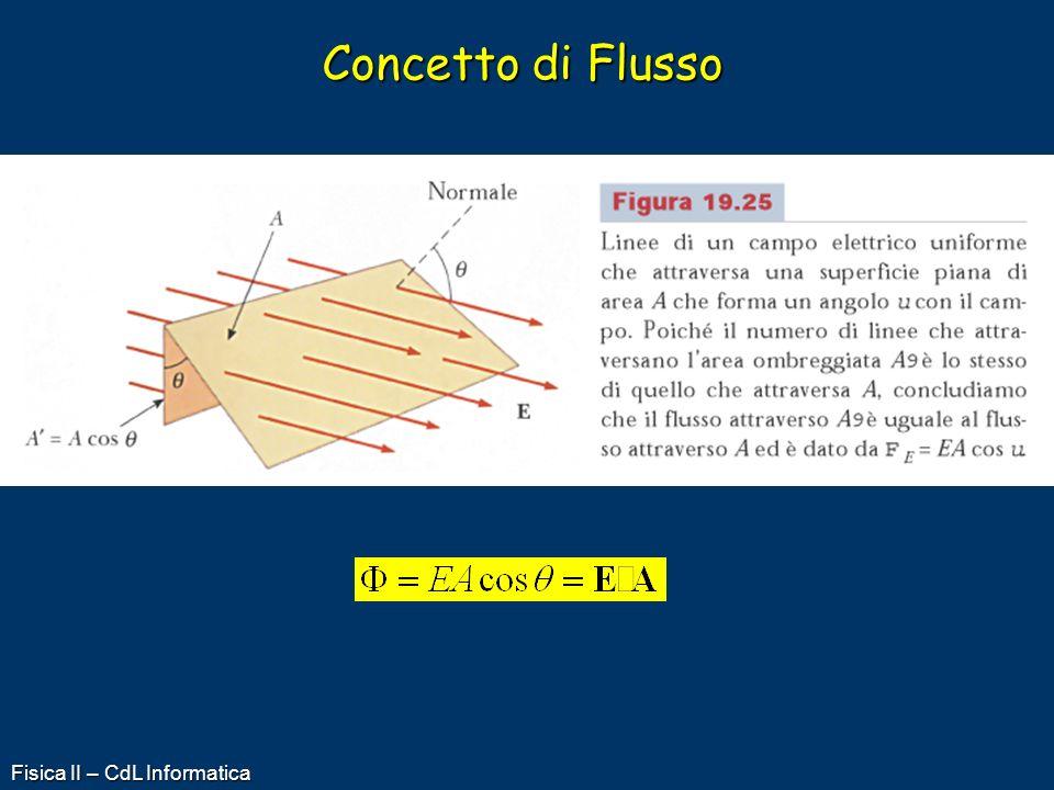 Fisica II – CdL Informatica Concetto di Flusso