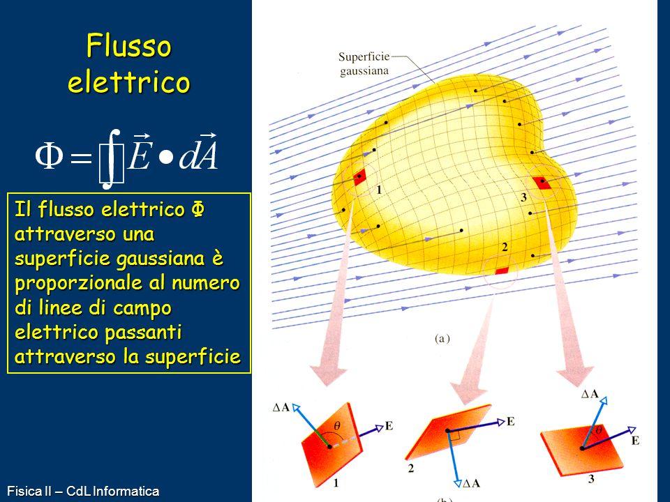 Fisica II – CdL Informatica Flusso elettrico Il flusso elettrico Φ attraverso una superficie gaussiana è proporzionale al numero di linee di campo ele