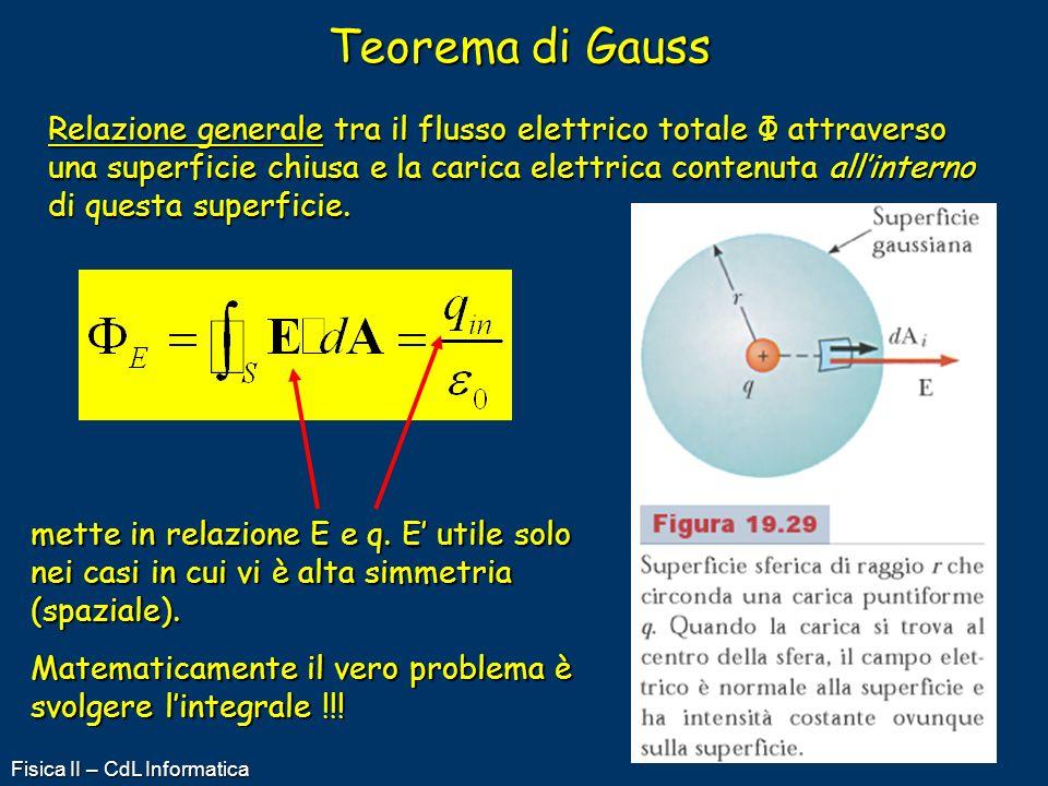 Fisica II – CdL Informatica Teorema di Gauss Relazione generale tra il flusso elettrico totale Φ attraverso una superficie chiusa e la carica elettric