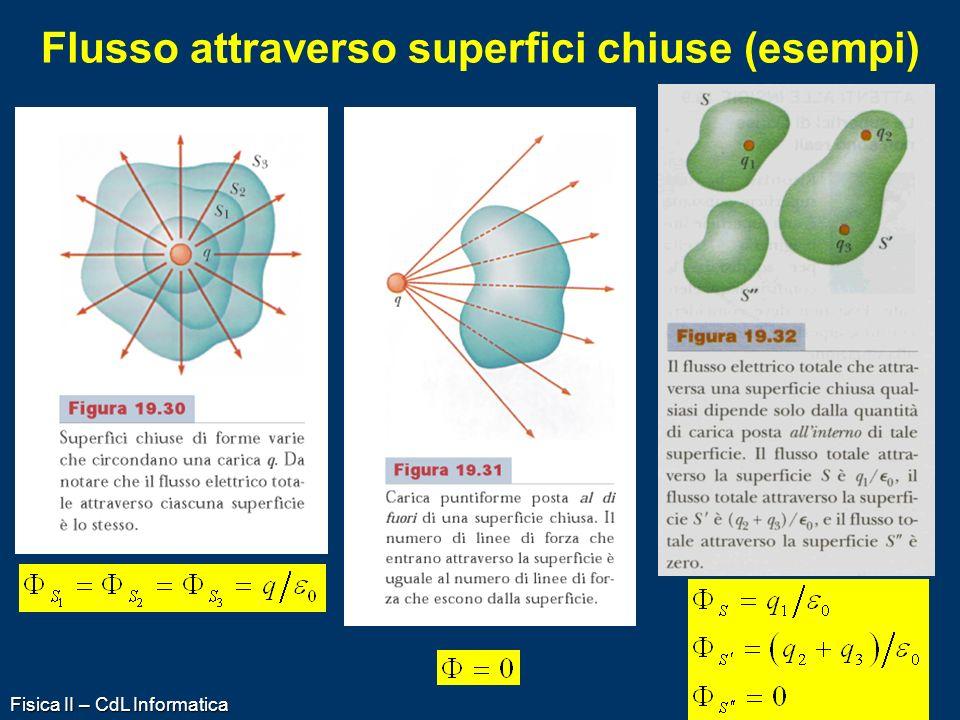 Fisica II – CdL Informatica Flusso attraverso superfici chiuse (esempi)