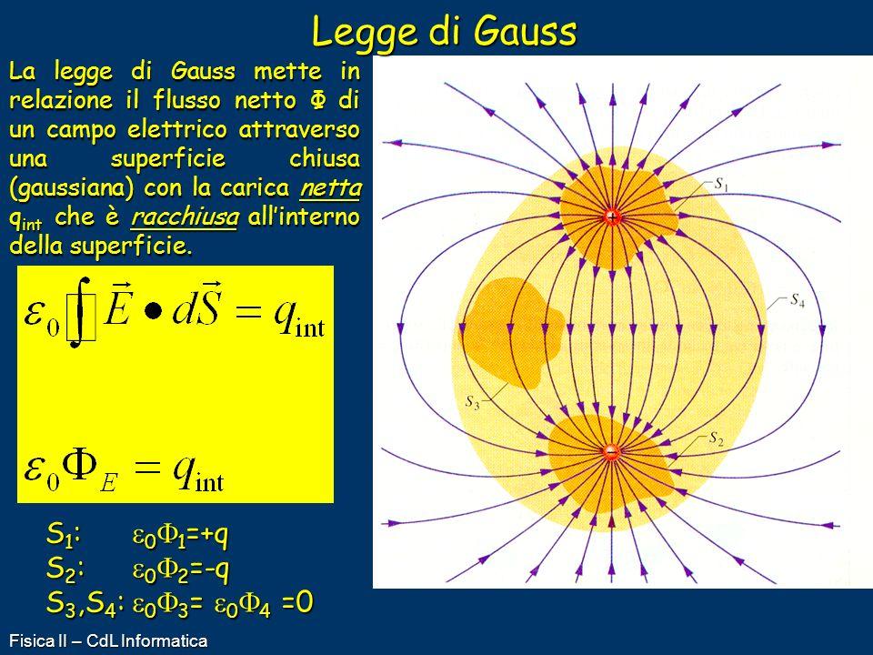 Fisica II – CdL Informatica La legge di Gauss mette in relazione il flusso netto Φ di un campo elettrico attraverso una superficie chiusa (gaussiana)